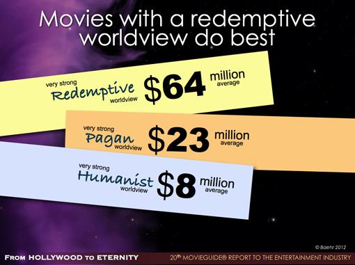 redemptive